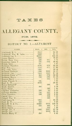 Allegany and Garrett County tax records, 1872