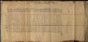 Pay Roll Ledger, February 1911 for George's Creek Coal Company, Lonaconing, Maryland.