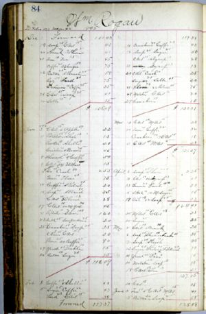 General store ledger - Wm Rogan
