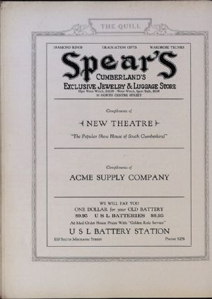 Spear's Jewelry, New Theatre, Acme Supply Company, U S L Battery Station.