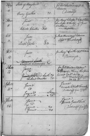 Recognizances Returned to March Court 1778