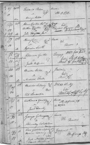 Original Writs to August Courts 1778