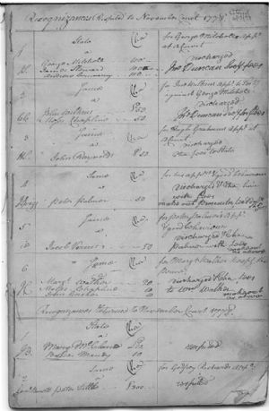 Recognizances Respited/Returned to November Courts 1778