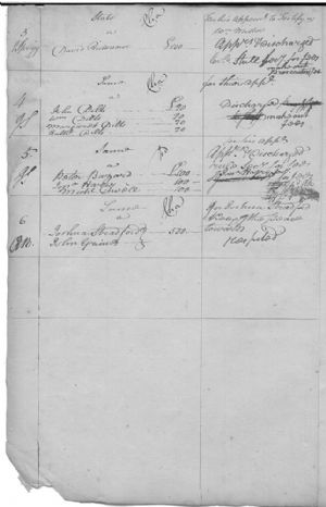 Recognizances Returned to November Courts 1778