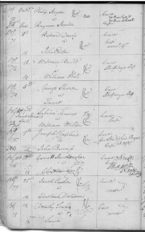 Original Writs to November Courts 1778