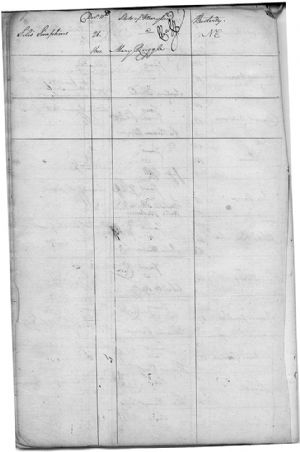 Criminal Writs to March Courts 1779