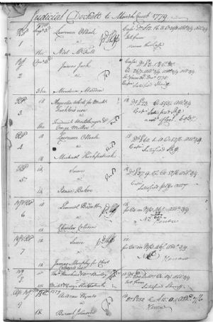 Judicial Docketts to March Courts 1779