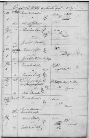 Original Writs to March Courts 1779