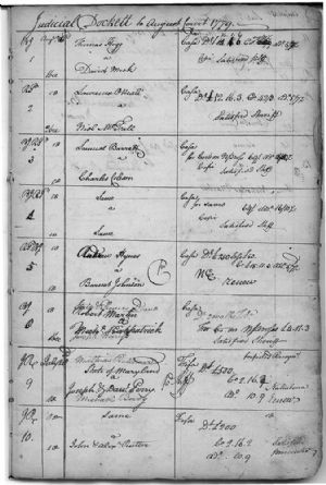 Judicial Docketts to August Court 1779