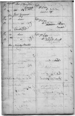 Judicial Dockett to August Court 1779