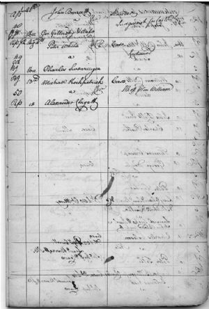 Tryal Dockett to August Courts 1779
