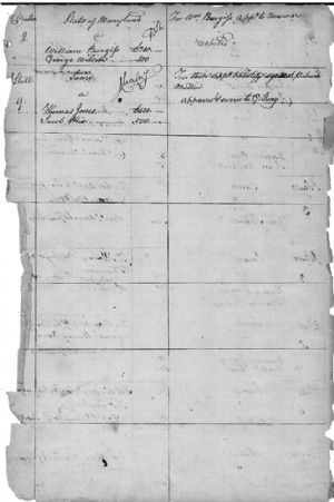 Recognizances Returned to November Courts 1779