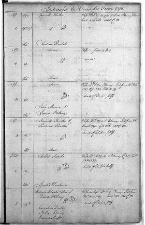 Judicials to December Term 1792