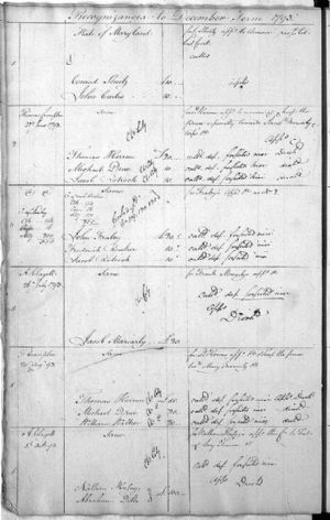 Recognizances to December Term 1793
