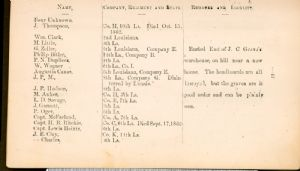 Page 11 - Burial Places of Confederate Soldiers, Washington County, Maryland