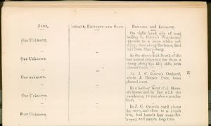 Page 12 - Burial Places of Confederate Dead, Washington County, Maryland