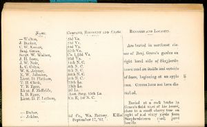 Page 18 - Burial Places of Confederate Soldiers, Washington County, Maryland