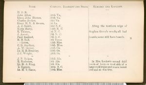 Page 21. Burial Places of Confederate Soldiers, Washington County, Maryland