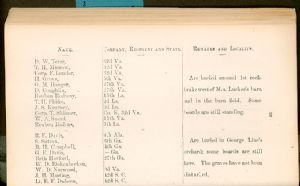 Page 28. Burial Places of Confederate Soldiers, Washington County, Maryland