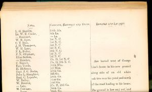 Page 30. Burial Places of Confederate Soldiers, Washington County, Maryland.
