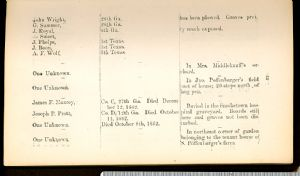 Page 31, Burial Places of Confederate Soldiers, Washington County, Maryland