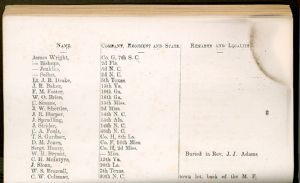 Page 40. Burial Places of Confederate Soldiers, Washington County, Maryland.