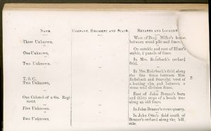 Page 44. Burial Places of Confederate Soldiers, Washington County, Maryland.