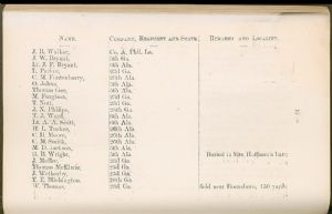 Page 50. Burial Places of Confederate Soldiers, Washington County, Maryland
