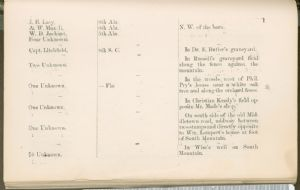 Page 51. Burial Places of Confederate Soldiers, Washington County, Maryland.