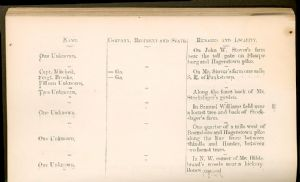 Page 56. Burial Places of Confederate Soldiers, Washington County, Maryland