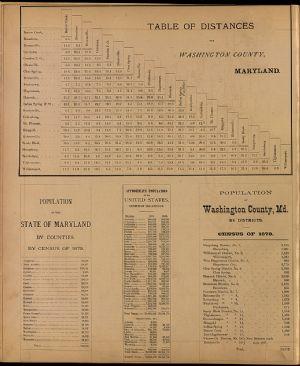 Population of Maryland, United States and Washington County
