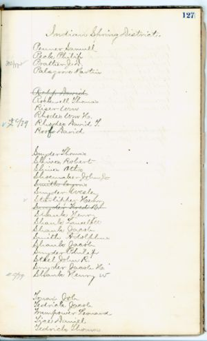 Jury list, 1877-1879, Washington County, Maryland.