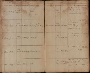 Washington County 1804, Gaol Docket
