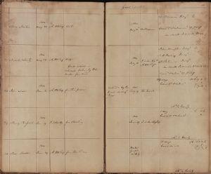 Gaol Docket, page 9