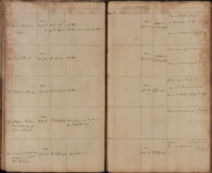 Gaol Docket - page 13