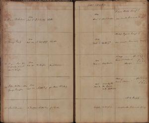 Gaol Docket - page 15