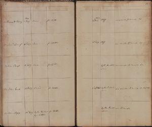 Gaol Docket page 19