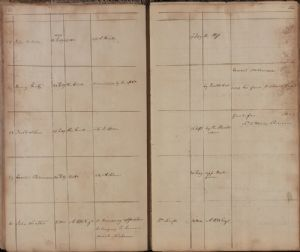 Gaol Docket page 21