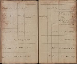 Gaol Docket page 23