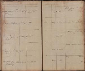 Gaol Docket page 27
