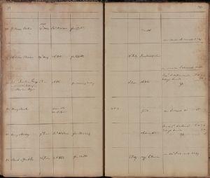 Gaol Docket page 29