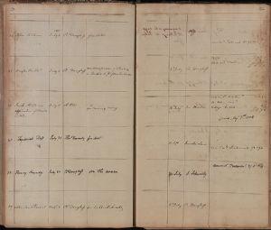 Gaol Docket page 31