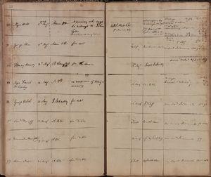 Gaol Docket page 33
