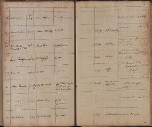Gaol Docket page 35