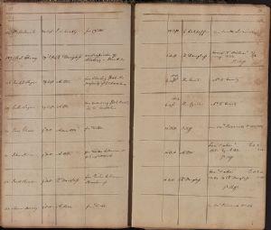 Gaol Docket page 37