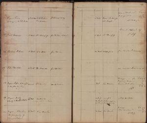 Gaol Docket page 39