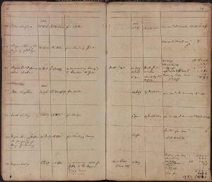 Gaol Docket page 43