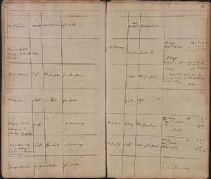 Gaol Docket page 47