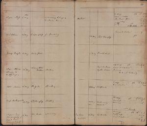Gaol Docket page 49