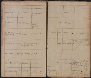 Gaol Docket page 51